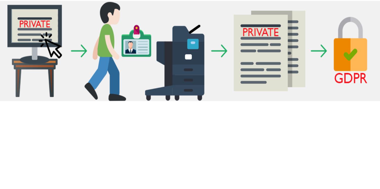 GDPR e i tuoi dispositivi di stampa