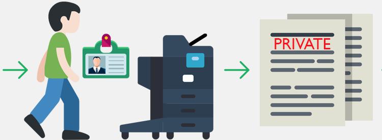 Il Regolamento Generale per la Protezione dei Dati e i Dispositivi di stampa del tuo ufficio